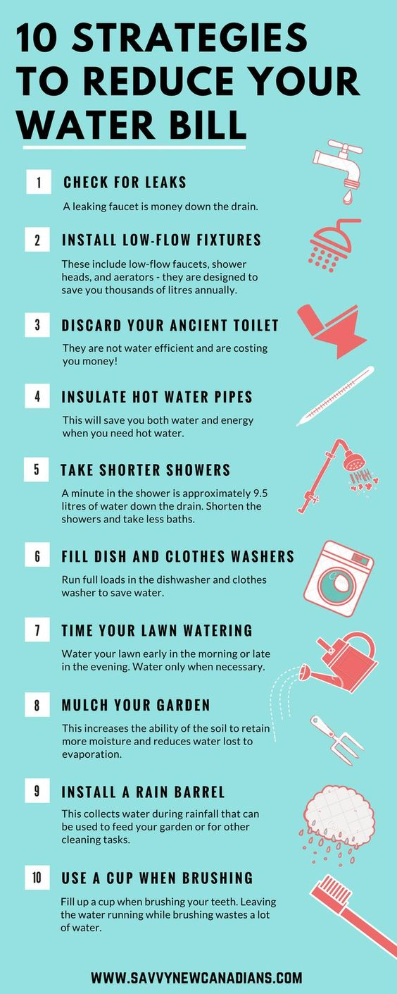 Reduce your water bill with these 10 steps! #Frugal #savemoney