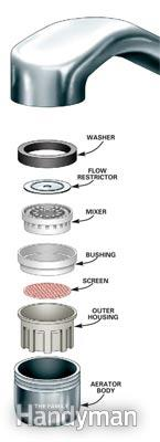 Water Saving Lowest Flow Faucet Aerators Conserv A Store
